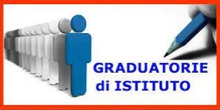 Graduatoria DEFINITIVA interna docenti ogni ordine e grado