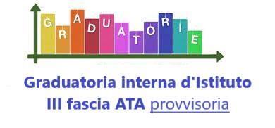 Graduatoria provvisorie d'istituto personale ATA III fascia triennio 2021-23